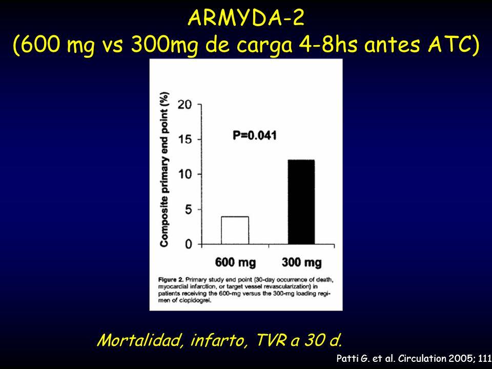 ARMYDA-2 (600 mg vs 300mg de carga 4-8hs antes ATC)
