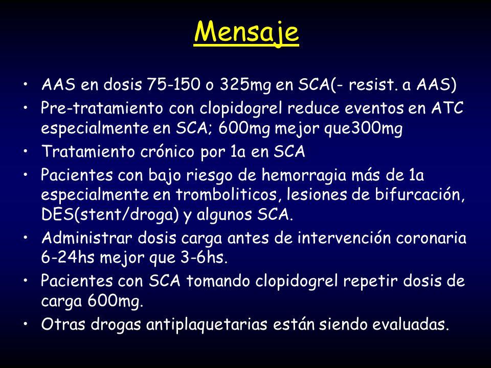 Mensaje AAS en dosis 75-150 o 325mg en SCA(- resist. a AAS)