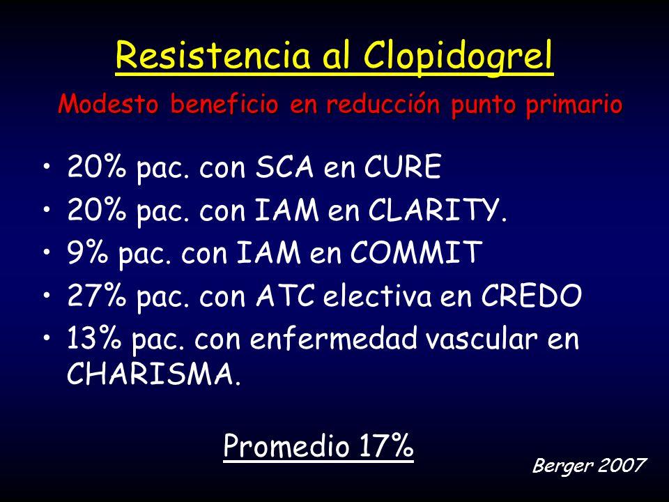 Resistencia al Clopidogrel Modesto beneficio en reducción punto primario