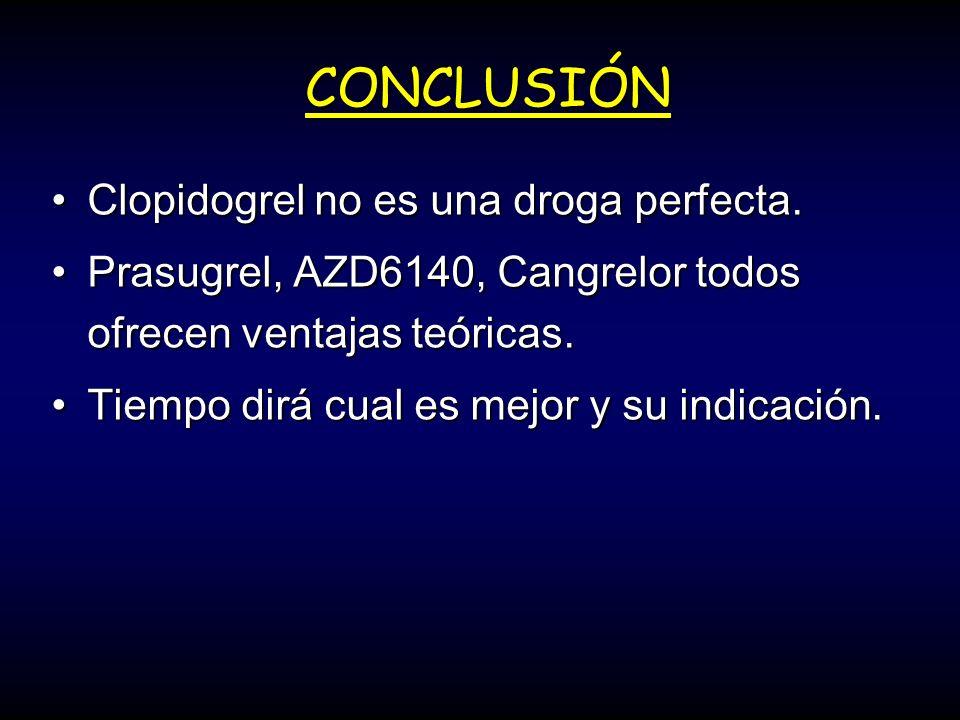 CONCLUSIÓN Clopidogrel no es una droga perfecta.