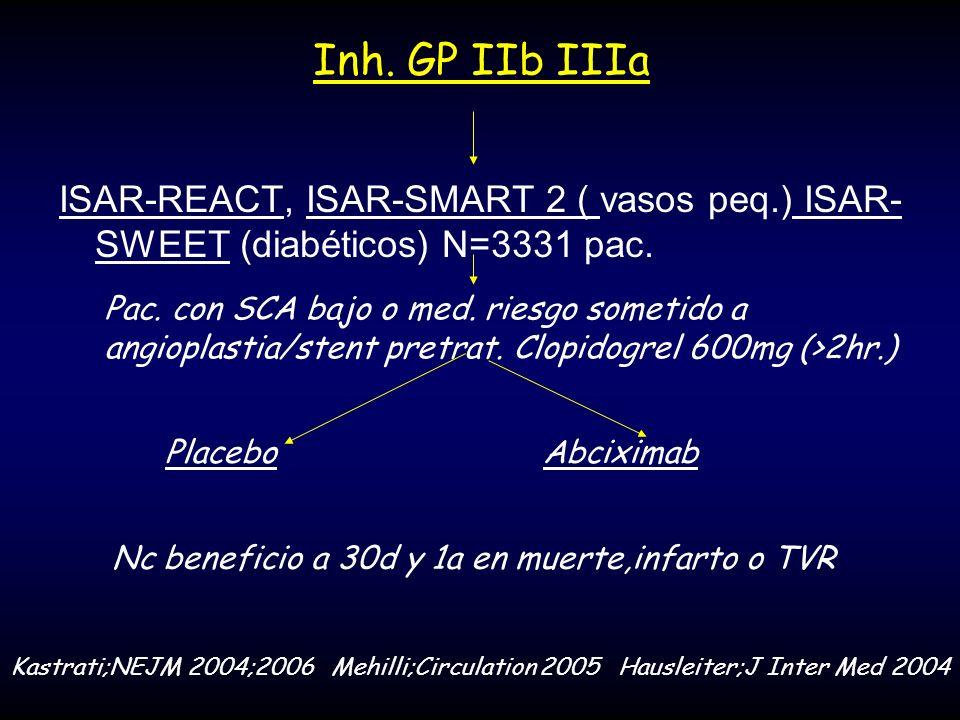 Inh. GP IIb IIIa ISAR-REACT, ISAR-SMART 2 ( vasos peq.) ISAR-SWEET (diabéticos) N=3331 pac.