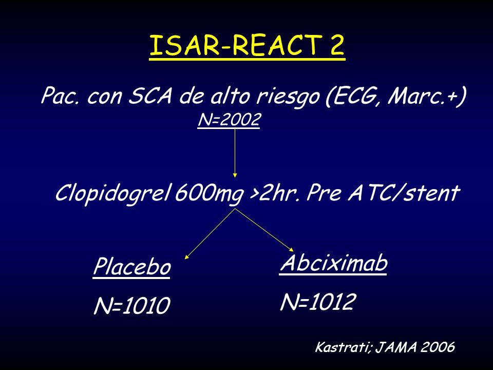 ISAR-REACT 2 Pac. con SCA de alto riesgo (ECG, Marc.+)