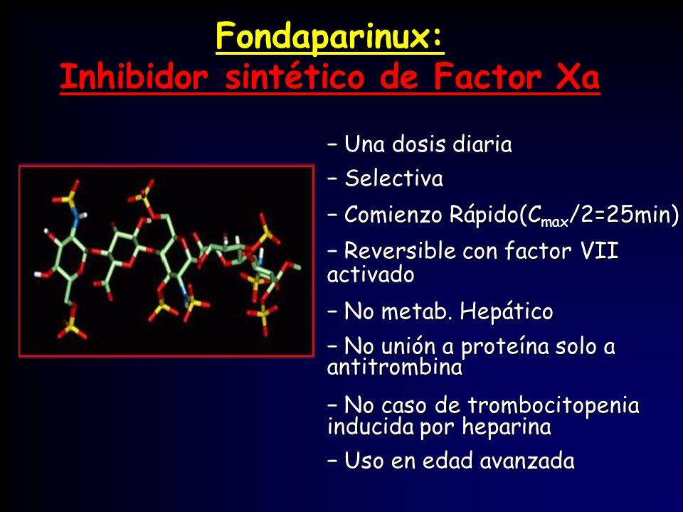 Fondaparinux: Inhibidor sintético de Factor Xa