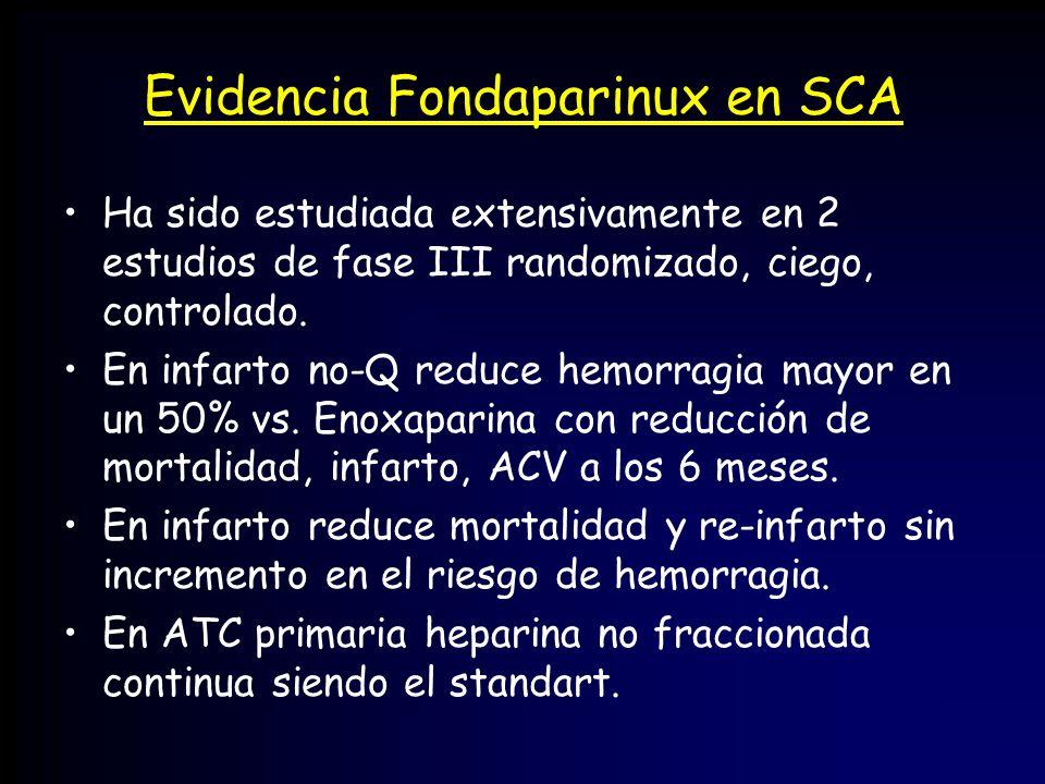 Evidencia Fondaparinux en SCA