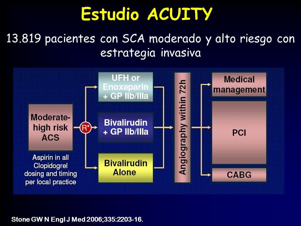 Estudio ACUITY 13.819 pacientes con SCA moderado y alto riesgo con estrategia invasiva.