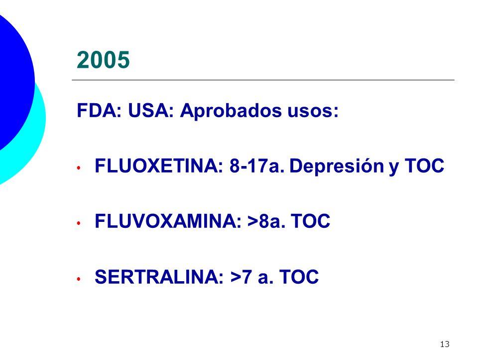2005 FDA: USA: Aprobados usos: FLUOXETINA: 8-17a. Depresión y TOC