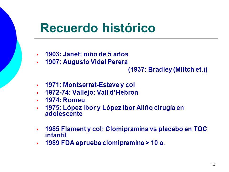 Recuerdo histórico 1903: Janet: niño de 5 años