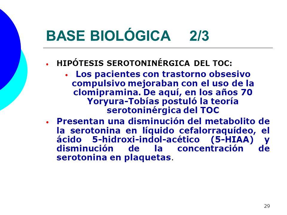 BASE BIOLÓGICA 2/3 HIPÓTESIS SEROTONINÉRGICA DEL TOC: