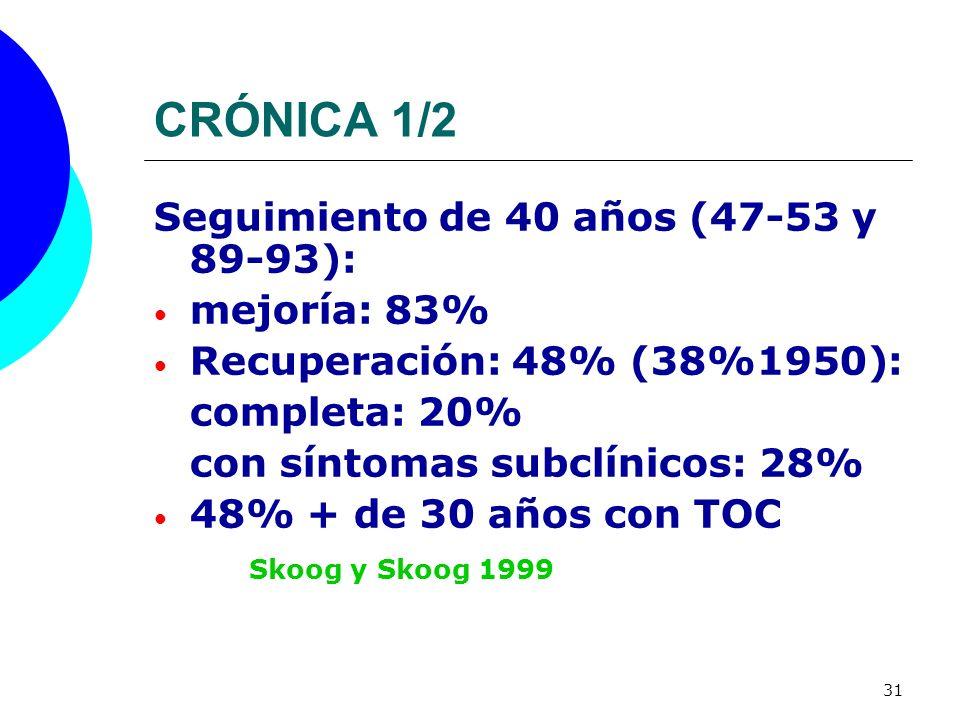 CRÓNICA 1/2 Seguimiento de 40 años (47-53 y 89-93): mejoría: 83%