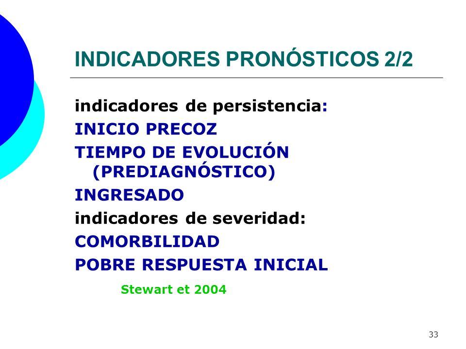 INDICADORES PRONÓSTICOS 2/2