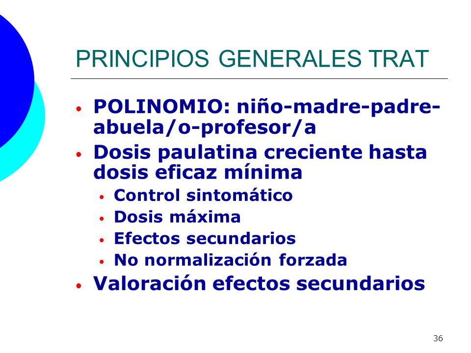 PRINCIPIOS GENERALES TRAT
