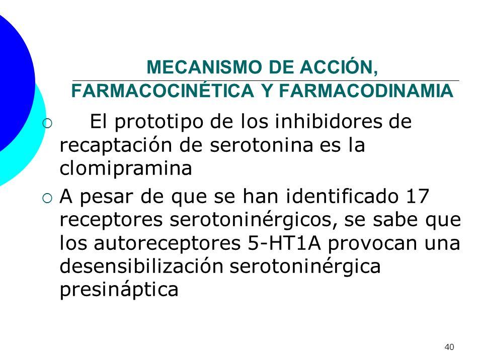 MECANISMO DE ACCIÓN, FARMACOCINÉTICA Y FARMACODINAMIA