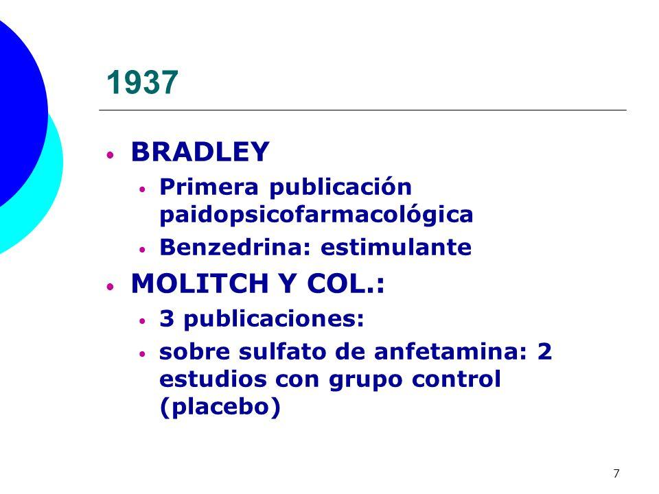 1937 BRADLEY. Primera publicación paidopsicofarmacológica. Benzedrina: estimulante. MOLITCH Y COL.: