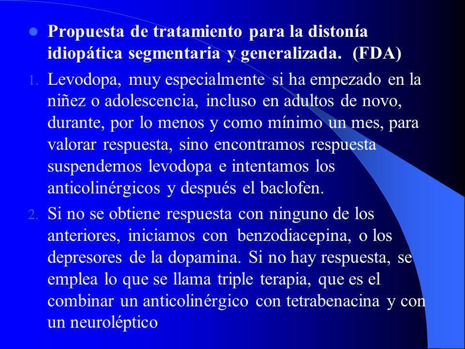 Propuesta de tratamiento para la distonía idiopática segmentaria y generalizada. (FDA)