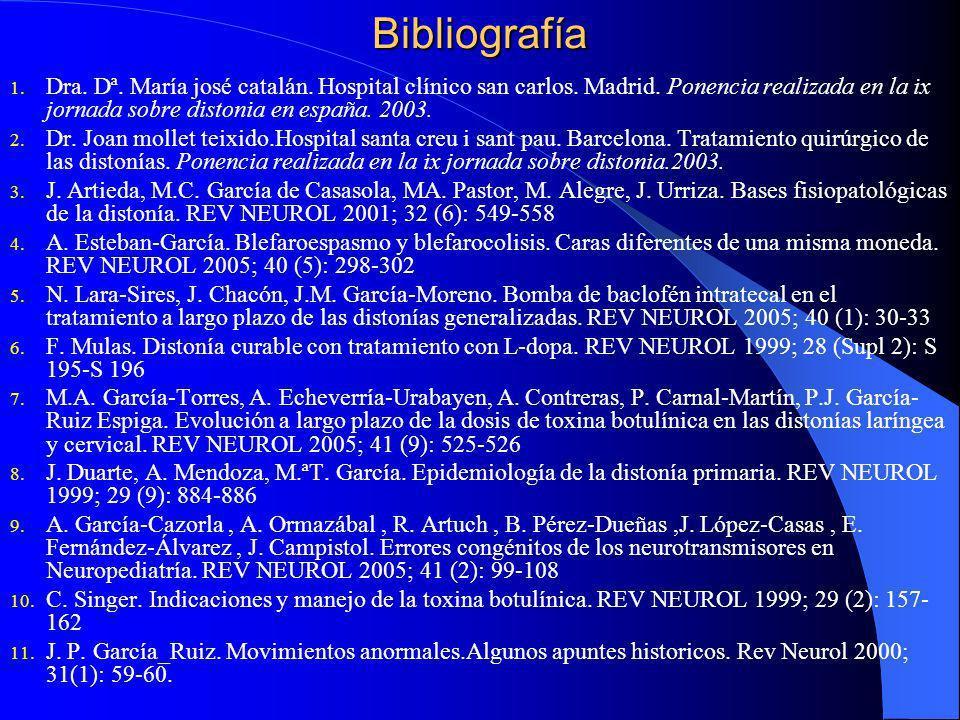 Bibliografía Dra. Dª. María josé catalán. Hospital clínico san carlos. Madrid. Ponencia realizada en la ix jornada sobre distonia en españa. 2003.