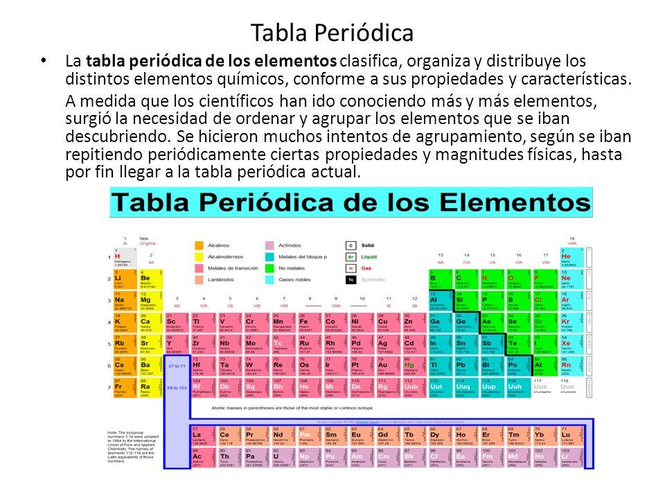Tabla peridica la tabla peridica de los elementos clasifica 1 tabla peridica urtaz Gallery