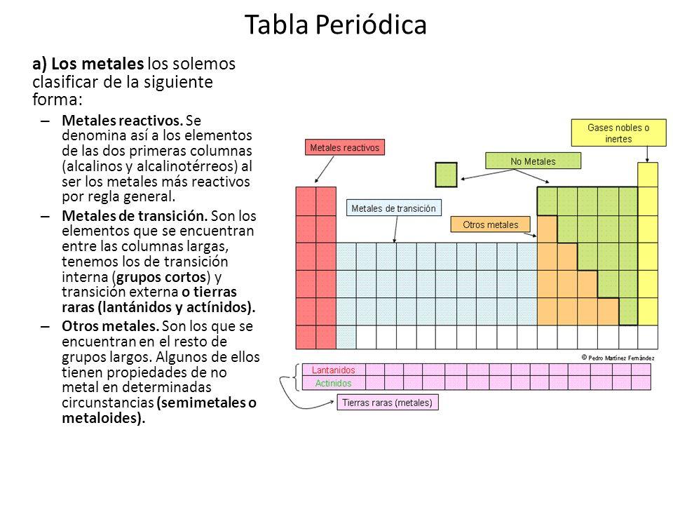 Tabla peridica la tabla peridica de los elementos clasifica 16 tabla peridica urtaz Choice Image