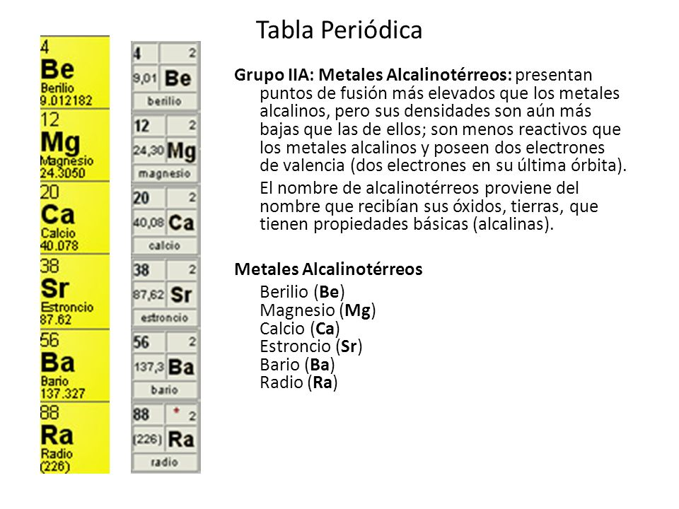 Tabla periodica grupo de los alcalinos choice image periodic tabla peridica la tabla peridica de los elementos clasifica 24 tabla peridica grupo flavorsomefo choice image urtaz Images