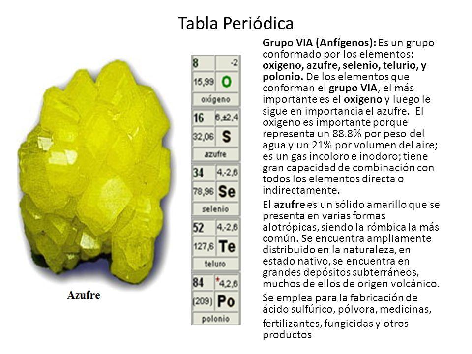 30 tabla peridica grupo via - Tabla Periodica Grupo 6 A
