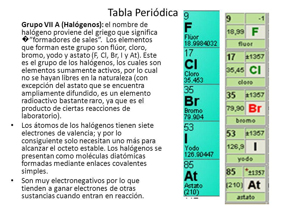 Tabla peridica la tabla peridica de los elementos clasifica 31 tabla peridica grupo vii a urtaz Gallery