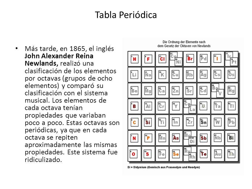 4 tabla peridica - Tabla Periodica Newlands