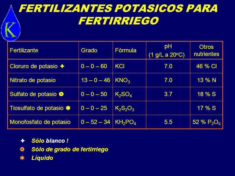 FERTILIZANTES POTASICOS PARA FERTIRRIEGO