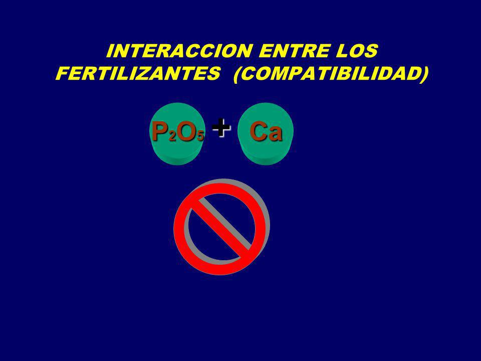 INTERACCION ENTRE LOS FERTILIZANTES (COMPATIBILIDAD)