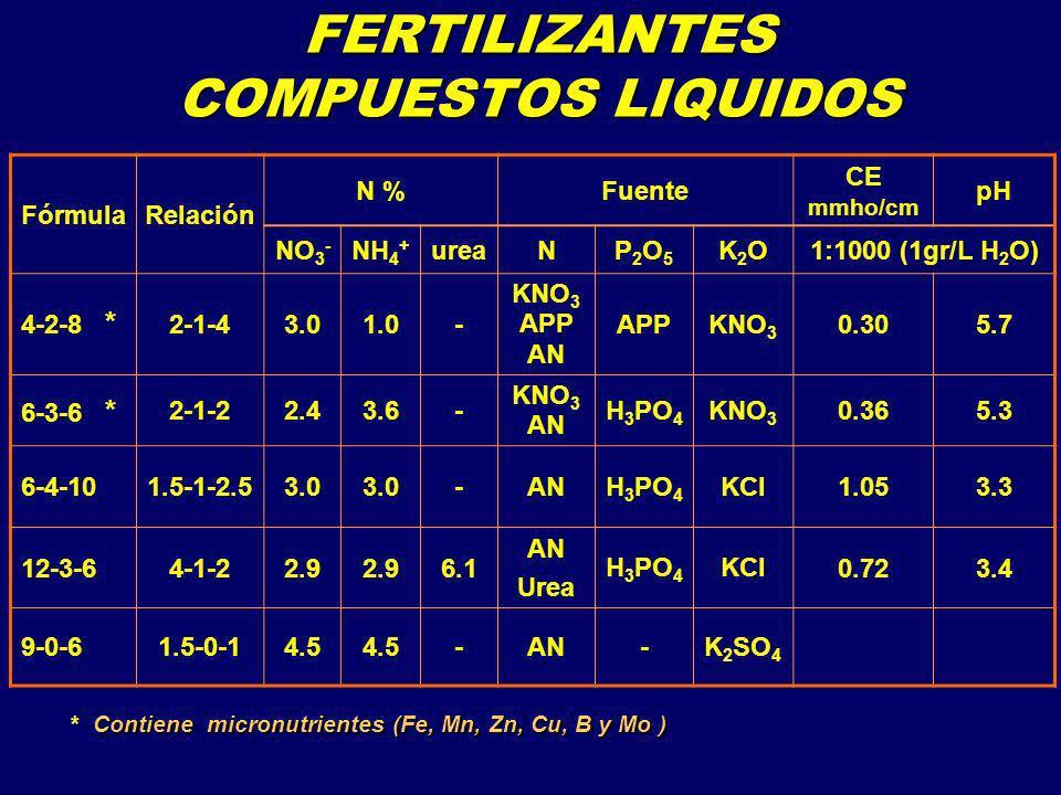 FERTILIZANTES COMPUESTOS LIQUIDOS