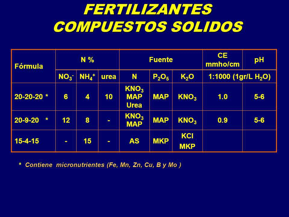 FERTILIZANTES COMPUESTOS SOLIDOS