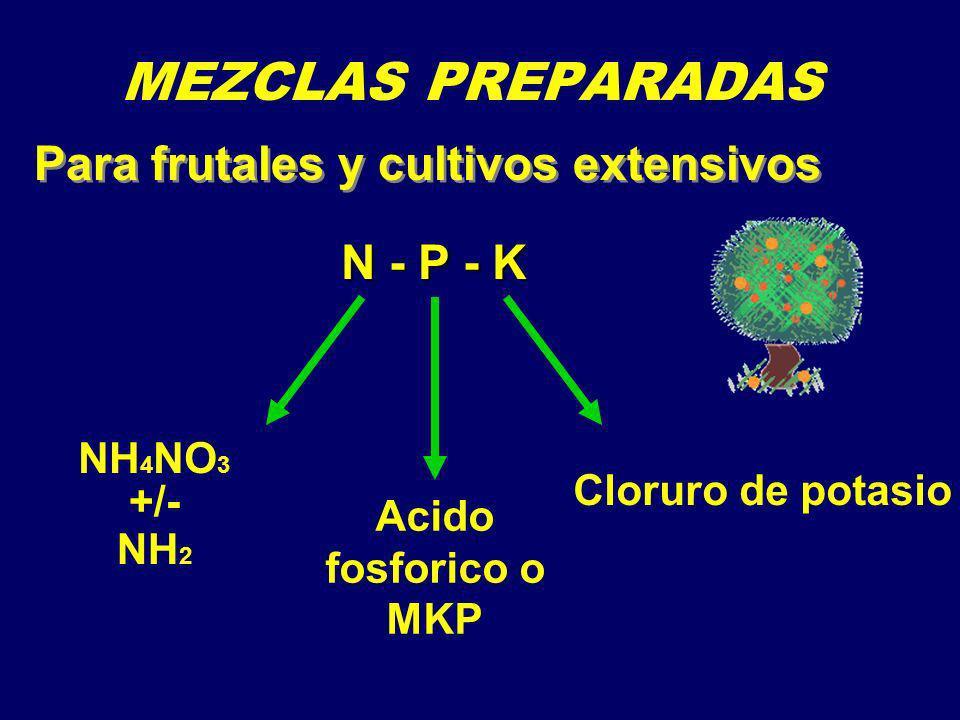 MEZCLAS PREPARADAS Para frutales y cultivos extensivos N - P - K