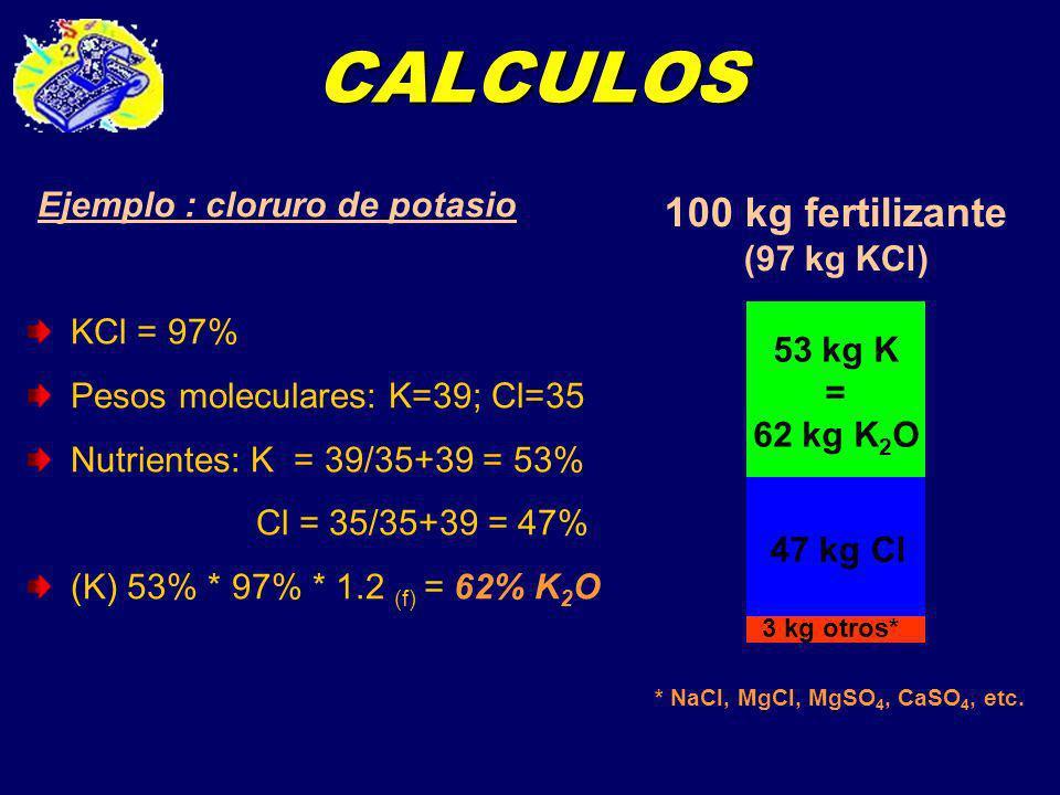 CALCULOS 100 kg fertilizante Ejemplo : cloruro de potasio (97 kg KCl)