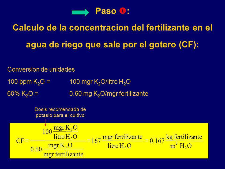 Dosis recomendada de potasio para el cultivo