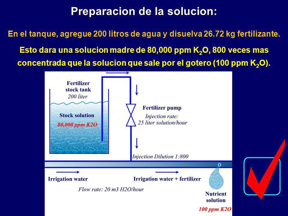 Preparacion de la solucion: