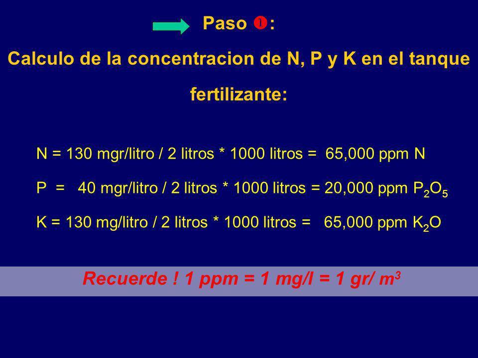 Calculo de la concentracion de N, P y K en el tanque fertilizante: