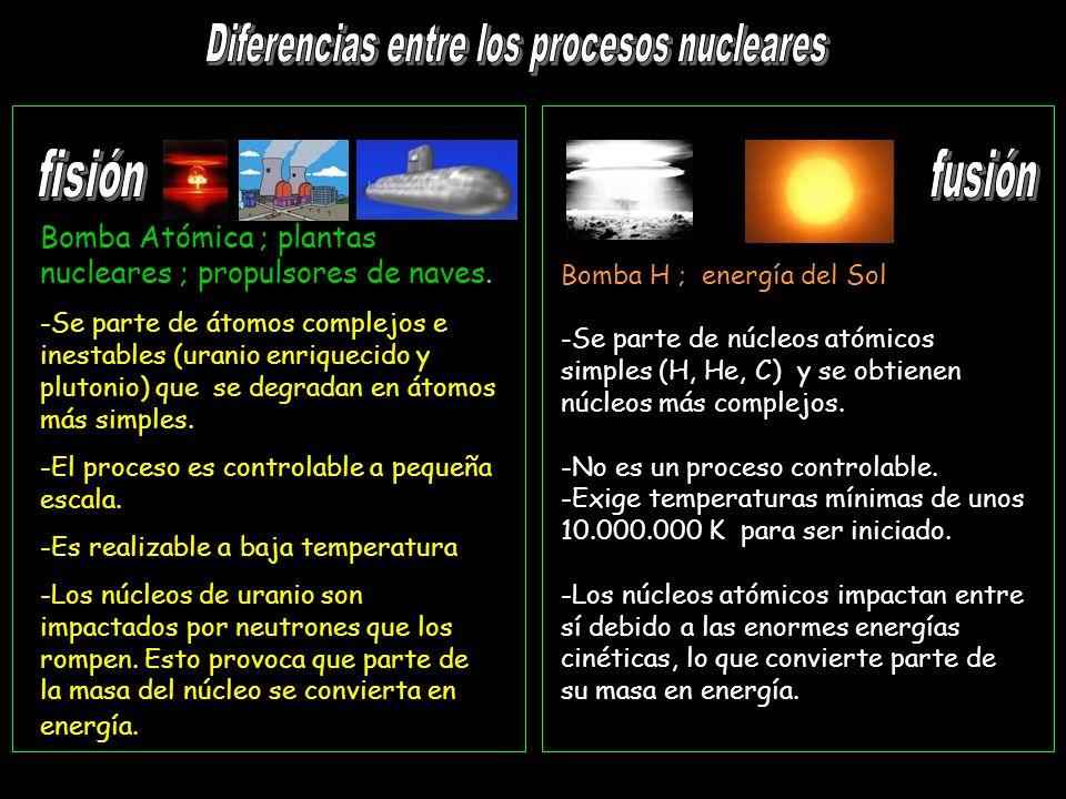 Diferencias entre los procesos nucleares