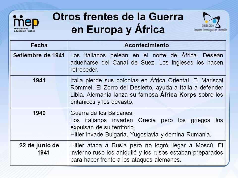 Otros frentes de la Guerra en Europa y África