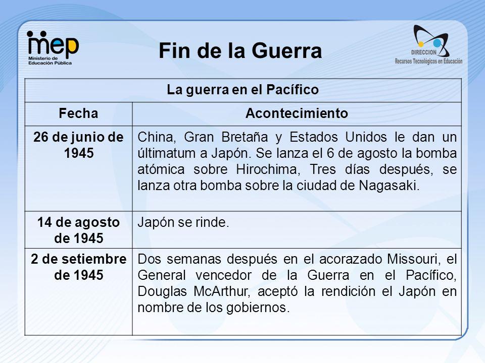La guerra en el Pacífico
