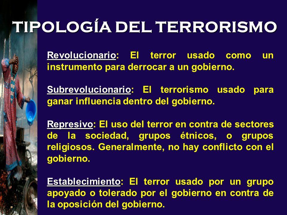 TIPOLOGÍA DEL TERRORISMO