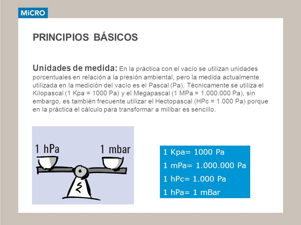 PRINCIPIOS BÁSICOS Unidades de medida: En la práctica con el vacío se utilizan unidades porcentuales en relación a la presión ambiental, pero la medida actualmente utilizada en la medición del vacío es el Pascal (Pa). Técnicamente se utiliza el Kilopascal (1 Kpa = 1000 Pa) y el Megapascal (1 MPa = 1.000.000 Pa), sin embargo, es también frecuente utilizar el Hectopascal (HPc = 1.000 Pa) porque en la práctica el cálculo para transformar a milibar es sencillo.