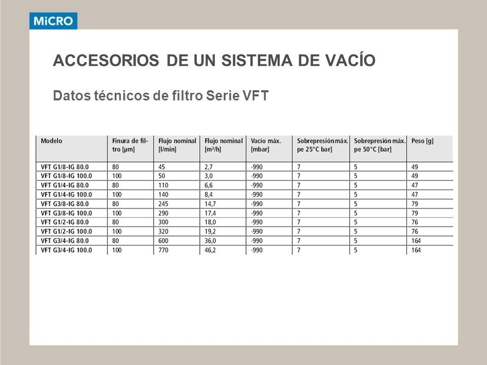 ACCESORIOS DE UN SISTEMA DE VACÍO