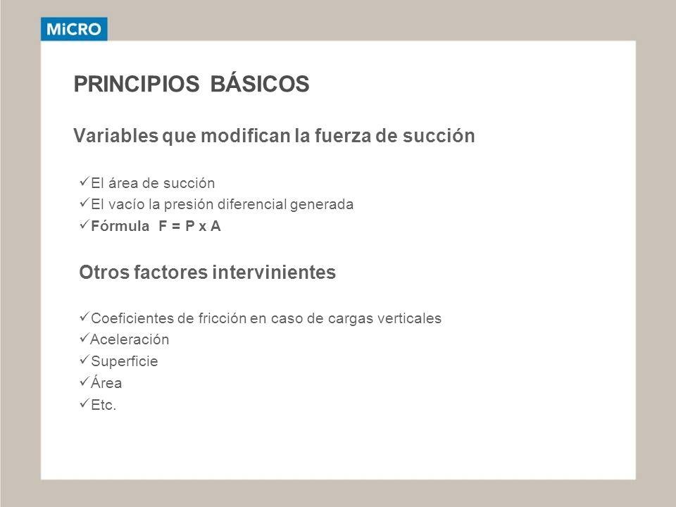PRINCIPIOS BÁSICOS Variables que modifican la fuerza de succión