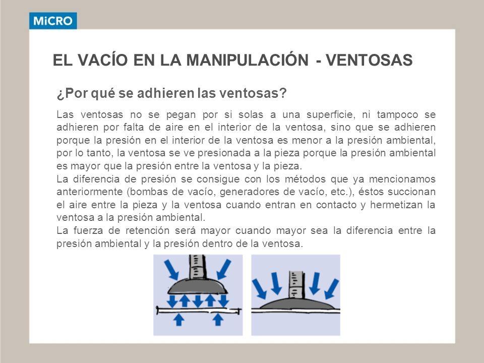 EL VACÍO EN LA MANIPULACIÓN - VENTOSAS