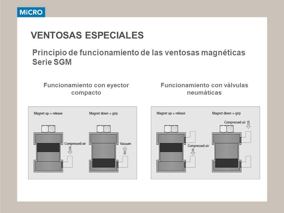 VENTOSAS ESPECIALES Principio de funcionamiento de las ventosas magnéticas Serie SGM. Funcionamiento con eyector compacto.