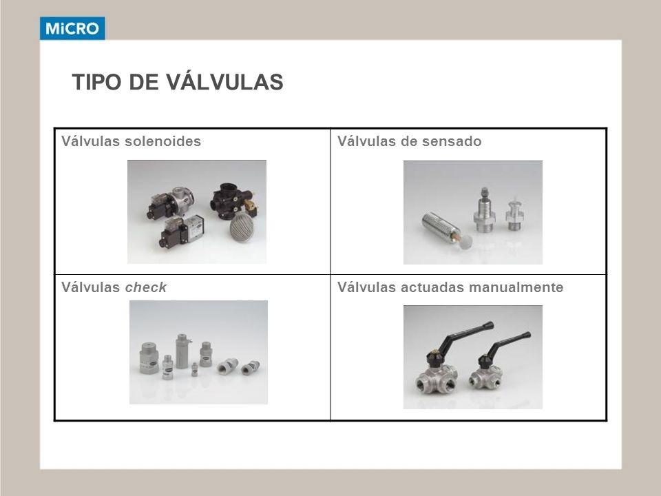TIPO DE VÁLVULAS Válvulas solenoides Válvulas de sensado