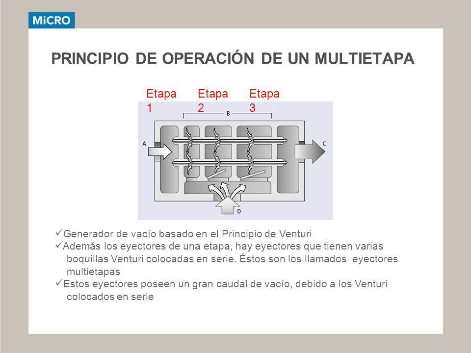 PRINCIPIO DE OPERACIÓN DE UN MULTIETAPA