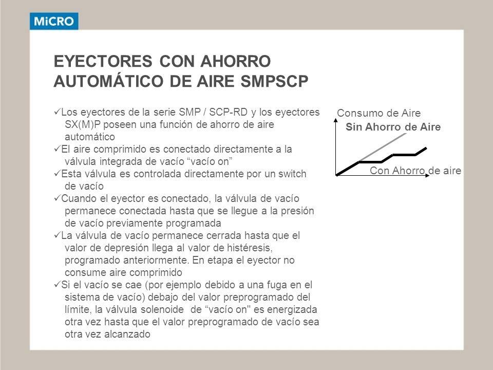 EYECTORES CON AHORRO AUTOMÁTICO DE AIRE SMPSCP