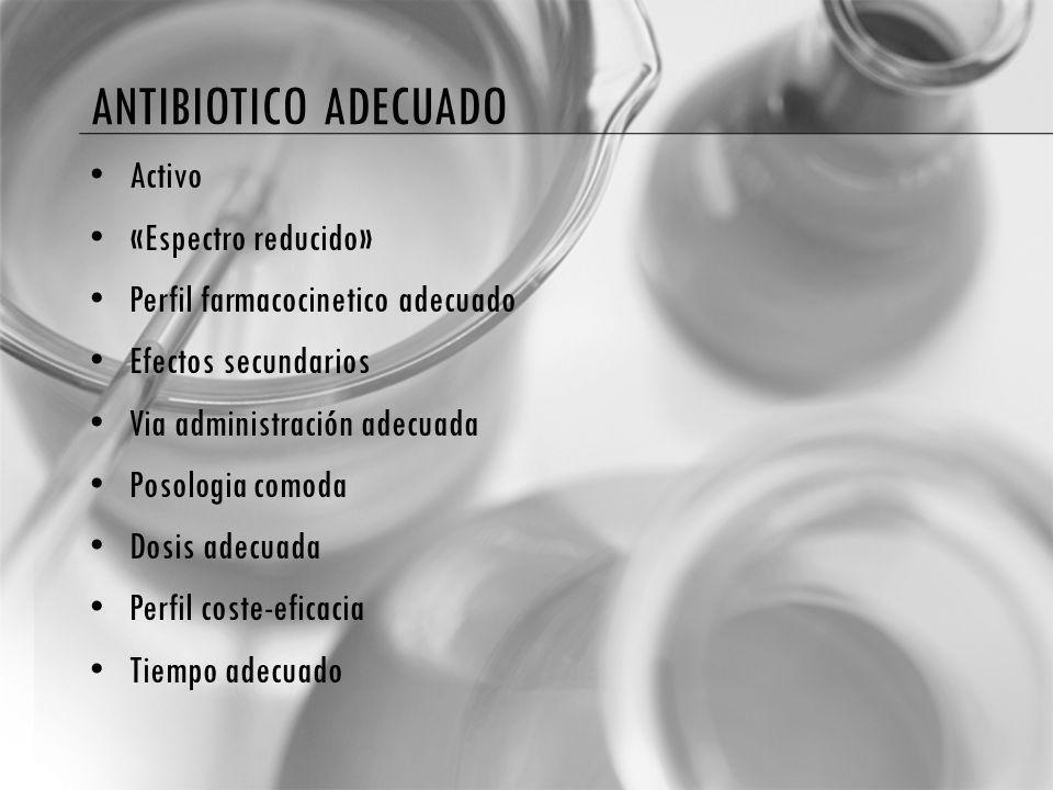 Antibiotico adecuado Activo «Espectro reducido»