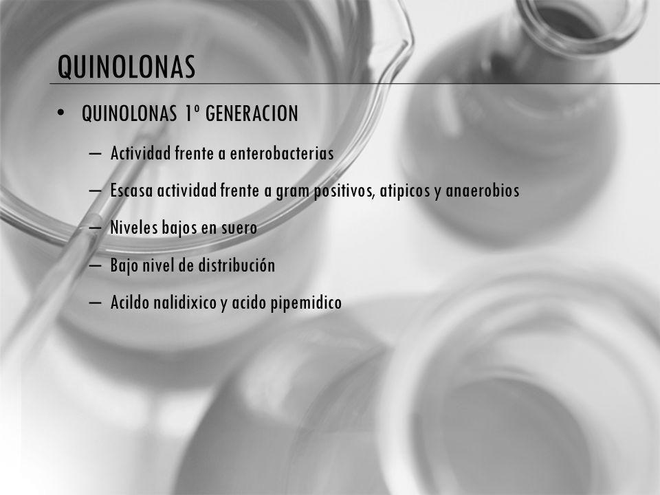 quinolonas QUINOLONAS 1º GENERACION Actividad frente a enterobacterias