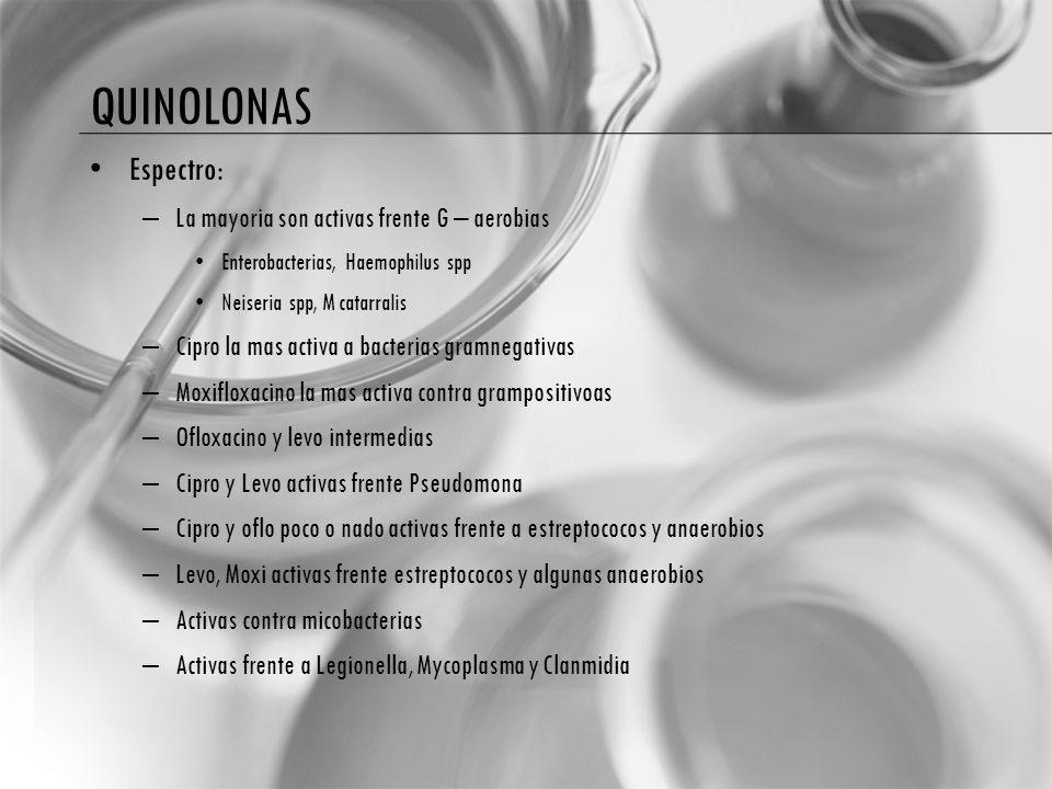 quinolonas Espectro: La mayoria son activas frente G – aerobias