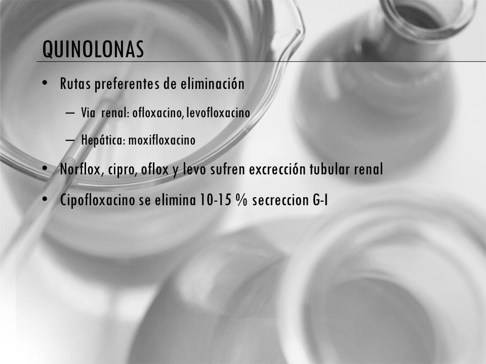 quinolonas Rutas preferentes de eliminación
